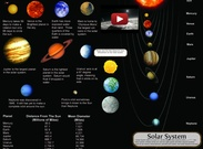 Our Solar System's thumbnail