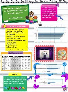 Effective Methods to Improve the Sight Word Vocabulary of Struggling Readers