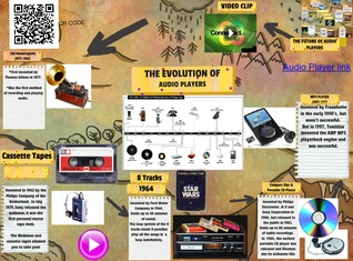 THE EVOLUTION OF AUDIO PLAYERS