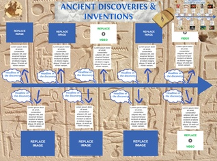 [2015] Sam Simmons (5th STEM): Ancient Discoveries & Inventions