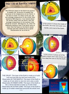 The Life of Earth´s Layers