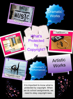 What's Protected by Copyright?