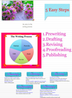 WritingProcess5Steps