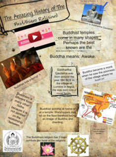 The Amazing History Of The Buddhism Religion