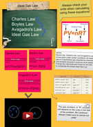 Ideal Gas Law Glog's thumbnail