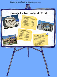 Levels of the Federal Court