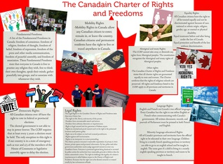 Canadian Charter of Rights and Freedoms By:Marie