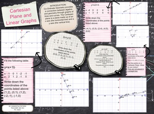 CARTESIAN PLANE AND LINEAR GRAPHS