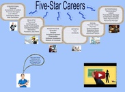 Five-Star Careers's thumbnail