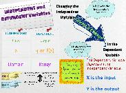 Independent and Dependent Variables's thumbnail