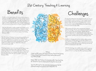 Teaching & Learning in the 21st Century