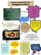Chapter 8: Integrating Drama Throughout the Curriculum's thumbnail