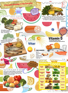 6 Essential Vitamins to Eat Everyday