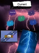 electric current's thumbnail