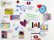 Online tools for Music, Physical Education, and Art's thumbnail