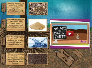 Solid Rocks, Sand, Soil and Water