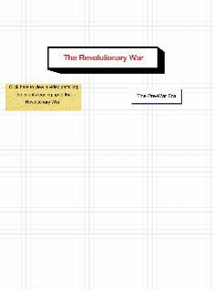 Revolutionary War Learning Glog