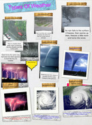 Types of Weather's thumbnail