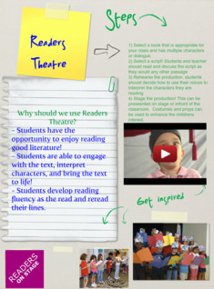HW #2 Reading Strategy Poster