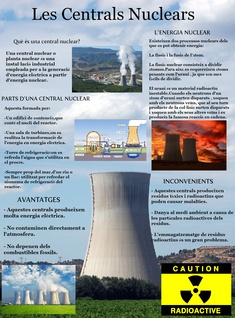 Les Centrals Nuclears