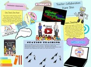 special education- Collaboration's thumbnail