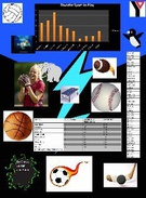[2010] ssh7g8a: Favorite Sports to Play's thumbnail