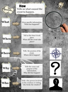 developing questions