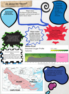 NC watershed project