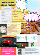 How to Add and Subtract Fractions!'s thumbnail