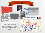 battle of ligny's thumbnail