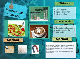 Mechanical Mixtures