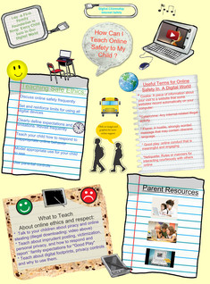 How Can I Teach Online Safety To My Child?