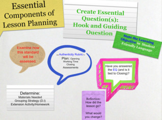 Essential Components Lesson Planning