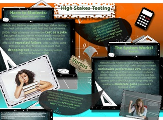 The Affects of High Stakes Testing