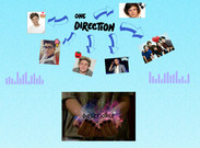 One Direction 1D's thumbnail