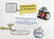 Cybersecurity in Healthcare's thumbnail