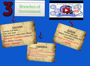 Branches of Government's thumbnail