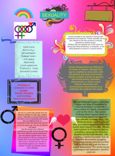 PDH Sexuality poster