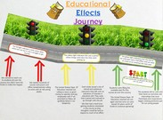 Educational Effects Journey's thumbnail