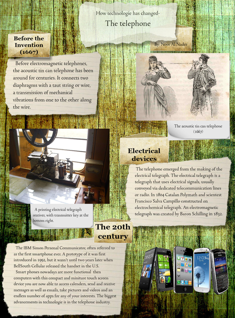 How technologie has changed- The Telephone