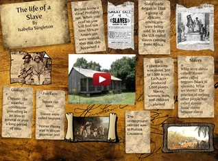 [2015] Isabella Singleton (4th Gr. Room 109 2014-15): Slavery In Louisiana