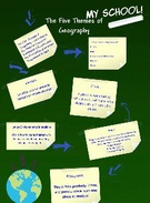the five themes of geography' thumbnail
