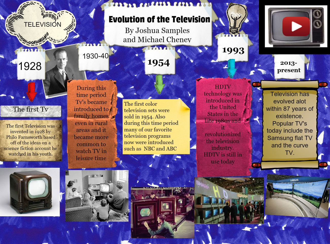 Evolution of the Television