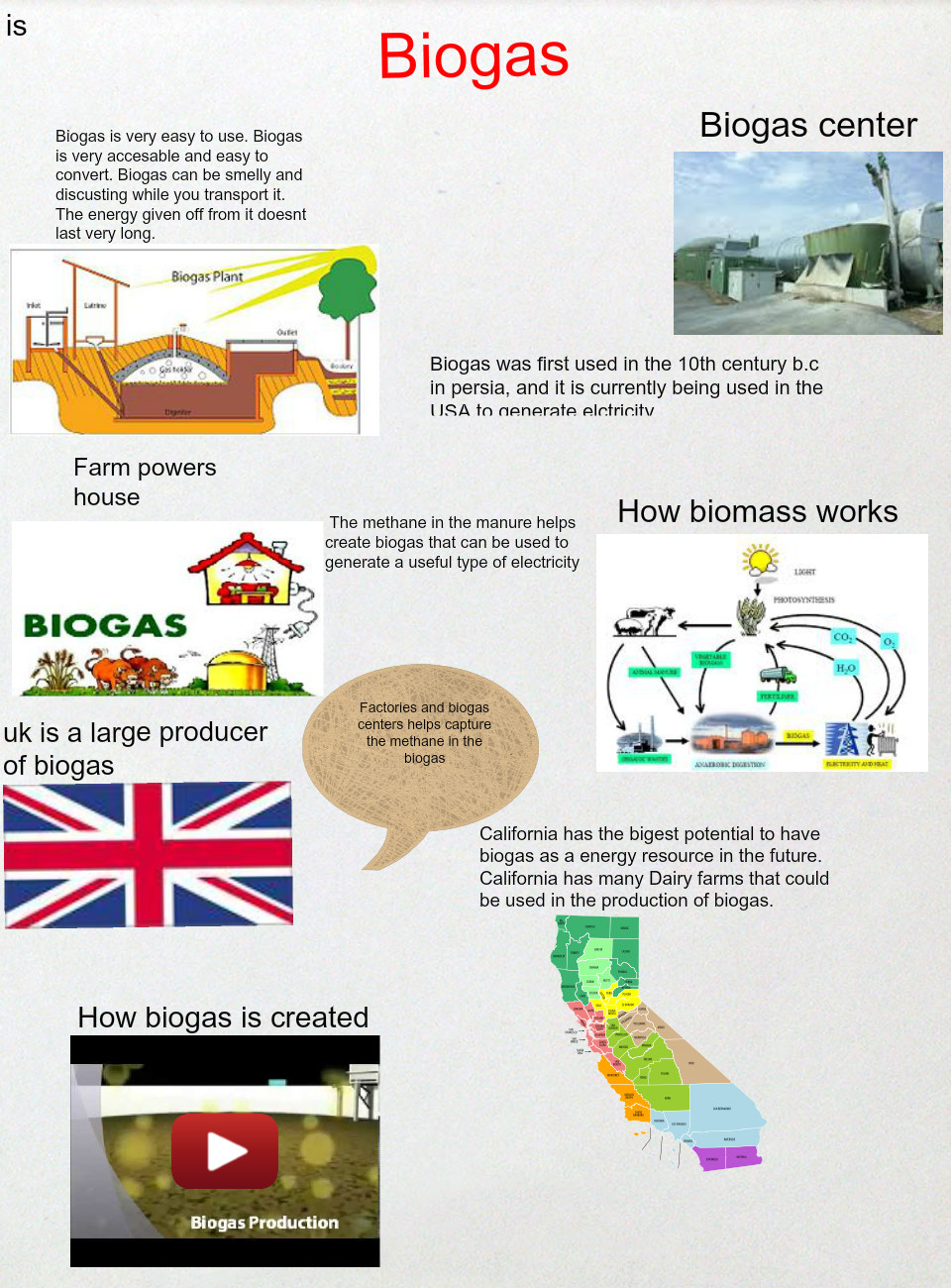 biogas, nick sanders: text, images, music, video | Glogster