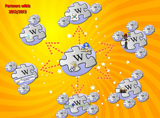 'Our partners wikis' thumbnail