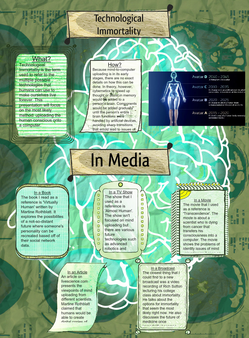 Science in Media - Technological Immortality