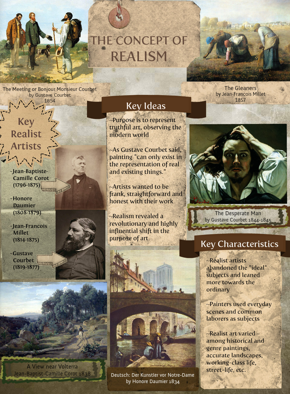 The Concept of Realism