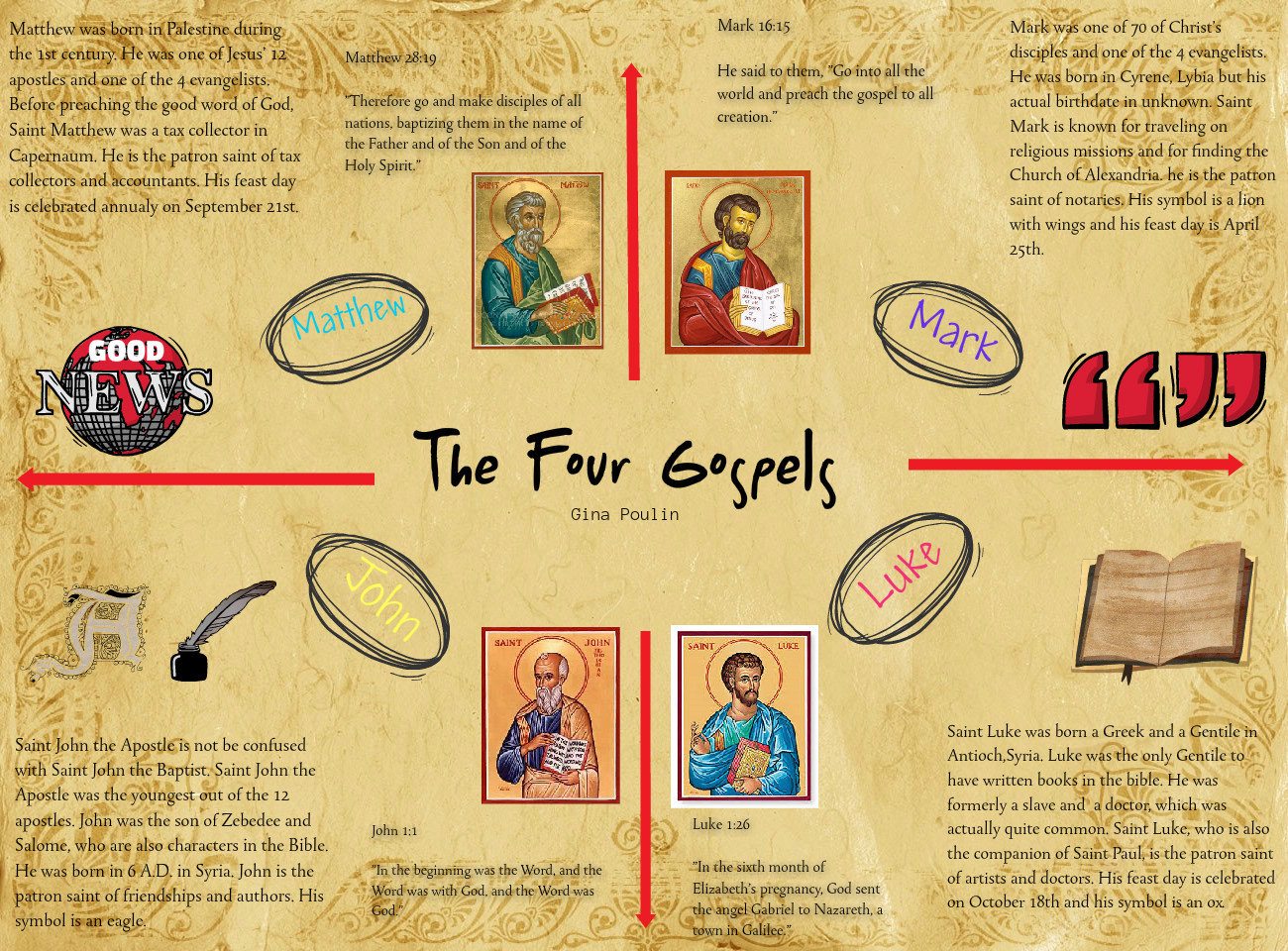 [2013] Gina Poulin: The Four Gospels
