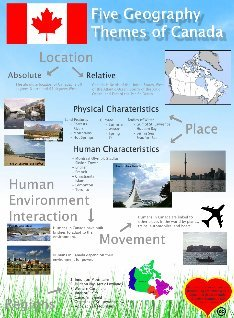 Five Geography Themes of Canada