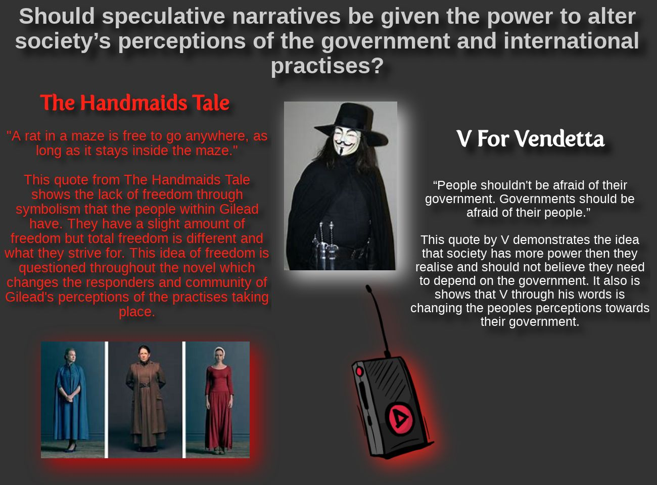 Should Speculative Fiction Be Abolished. The Handmaids Tale and V For Vendetta